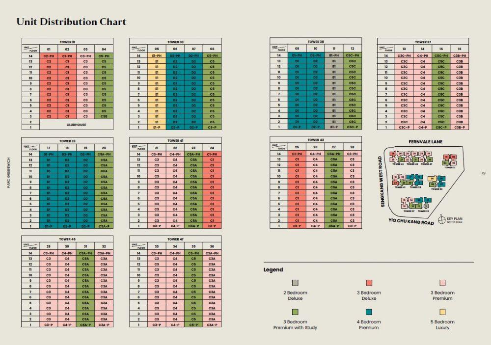 Parc-Greenwich-EC-Elevation-Chart